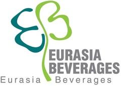 Eurasia Beverages