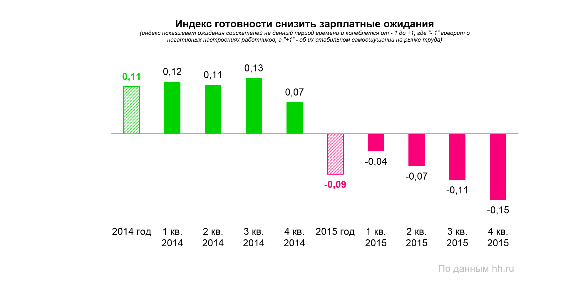 Индекс самочувствия соискателей: на рынке труда  — долгая «осень»