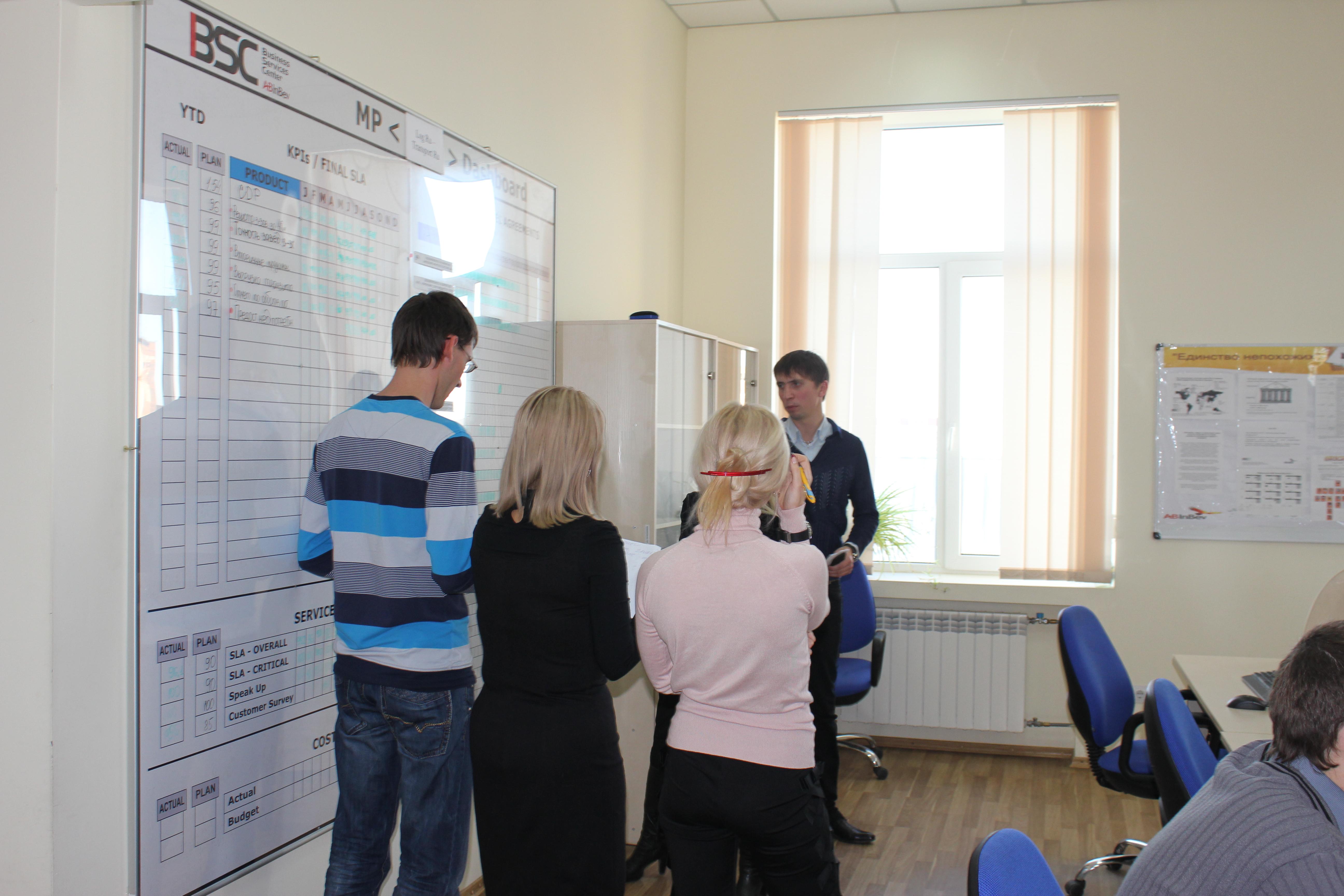 «САН ИнБев Украина»: развитие и успех в пивоваренном бизнесе