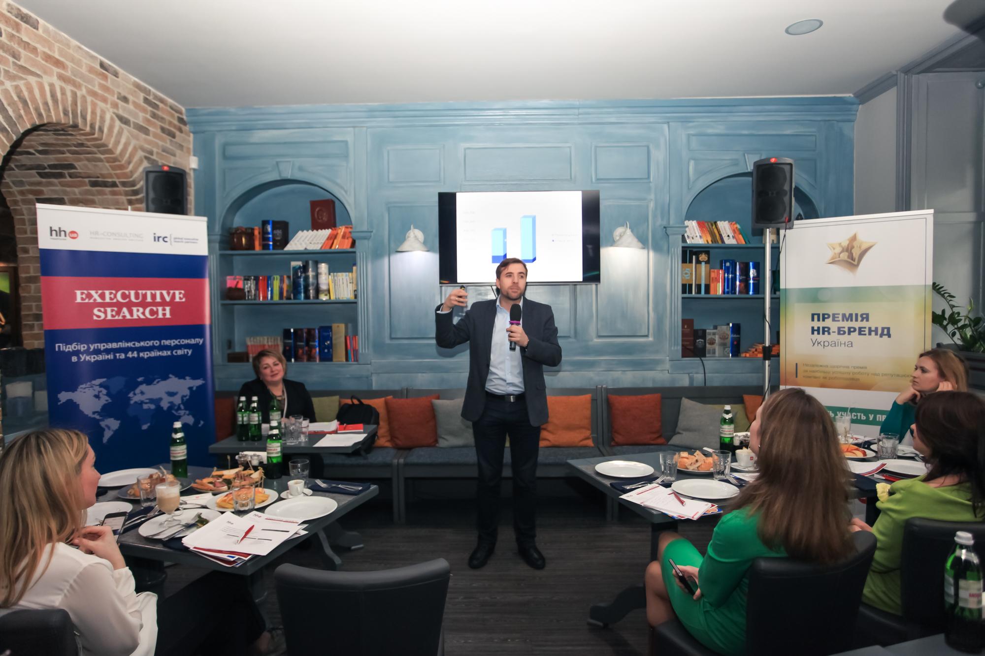 HRD-среда от HeadHunter: трансформация роли HR в эпоху digital