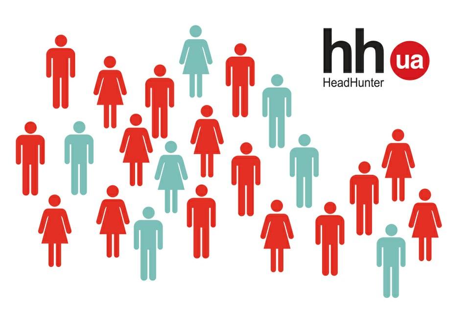 Что означает «работать с HR-брендом»?