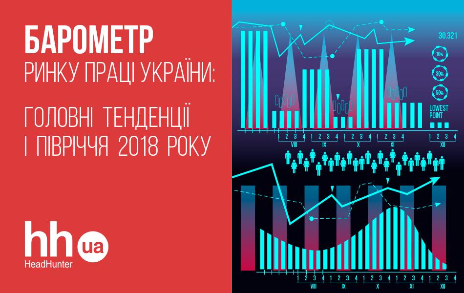 Барометр ринку праці України: головні тенденції І півріччя 2018 року