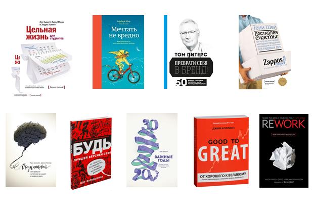 Книги о мотивации