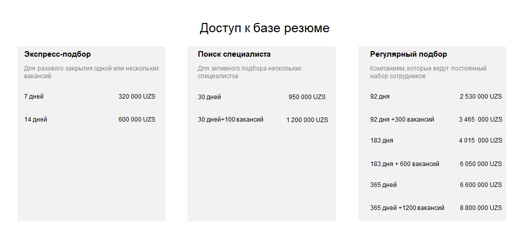 Прайс лист на услуги портала hh.uz