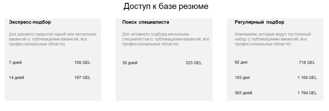 Прайс лист на услуги портала headhunter.ge