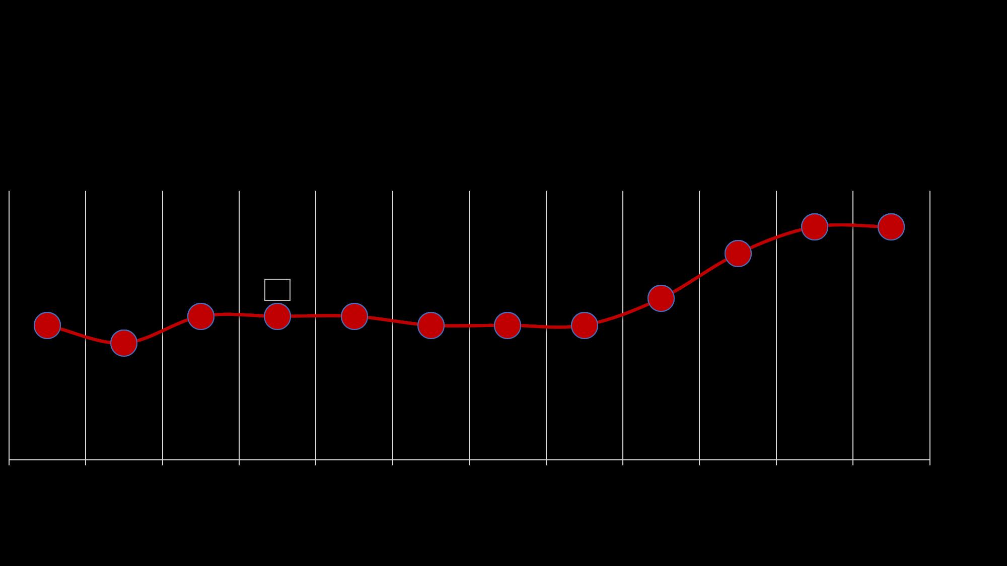 Головні тенденції 2018 року у сфері «Продажі»