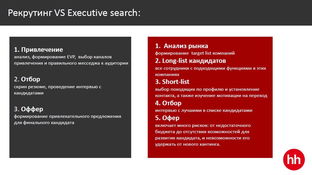 Знайти кращого з усіх можливих кандидатів? Це завдання для Executive Search!