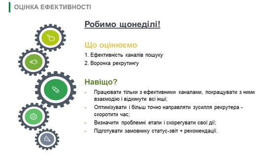 Ефективне закриття вакансій: стратегія від Rost Group