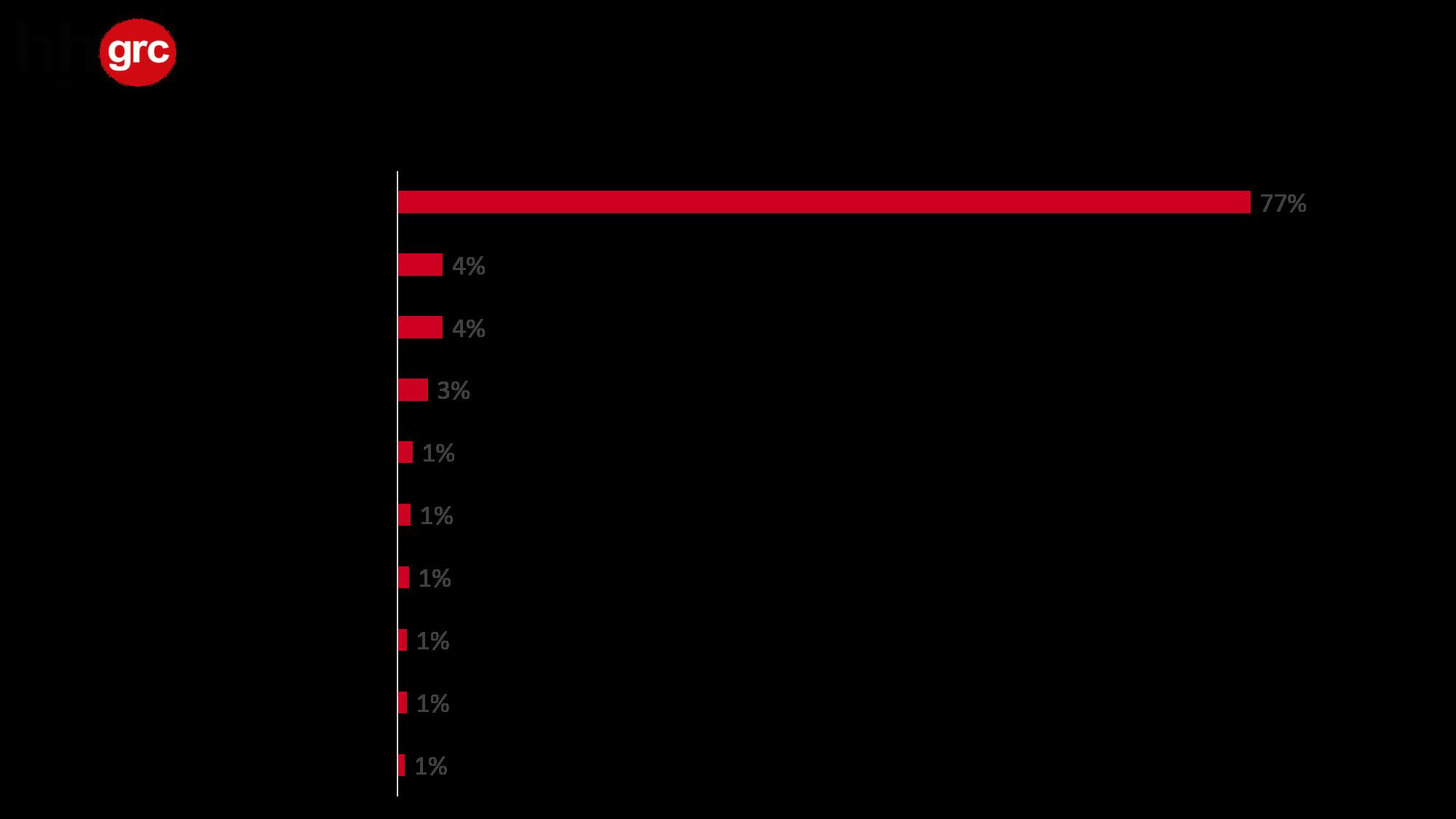 Четверта влада та акули пера: дослідження hh.ua   grc до Дня журналіста