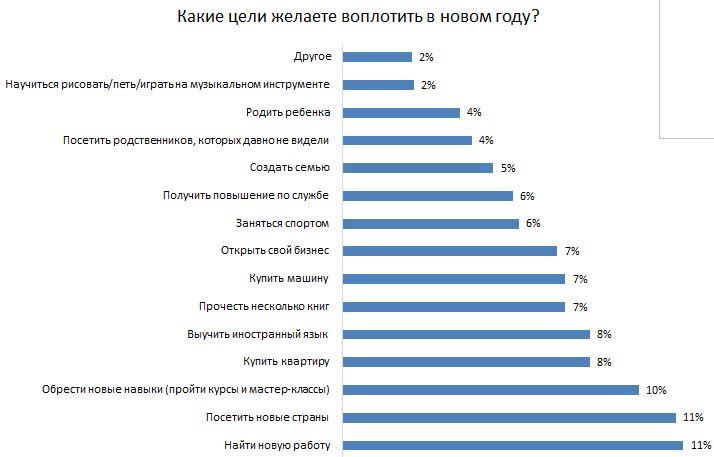 Как казахстанцы планируют встречать Новый год