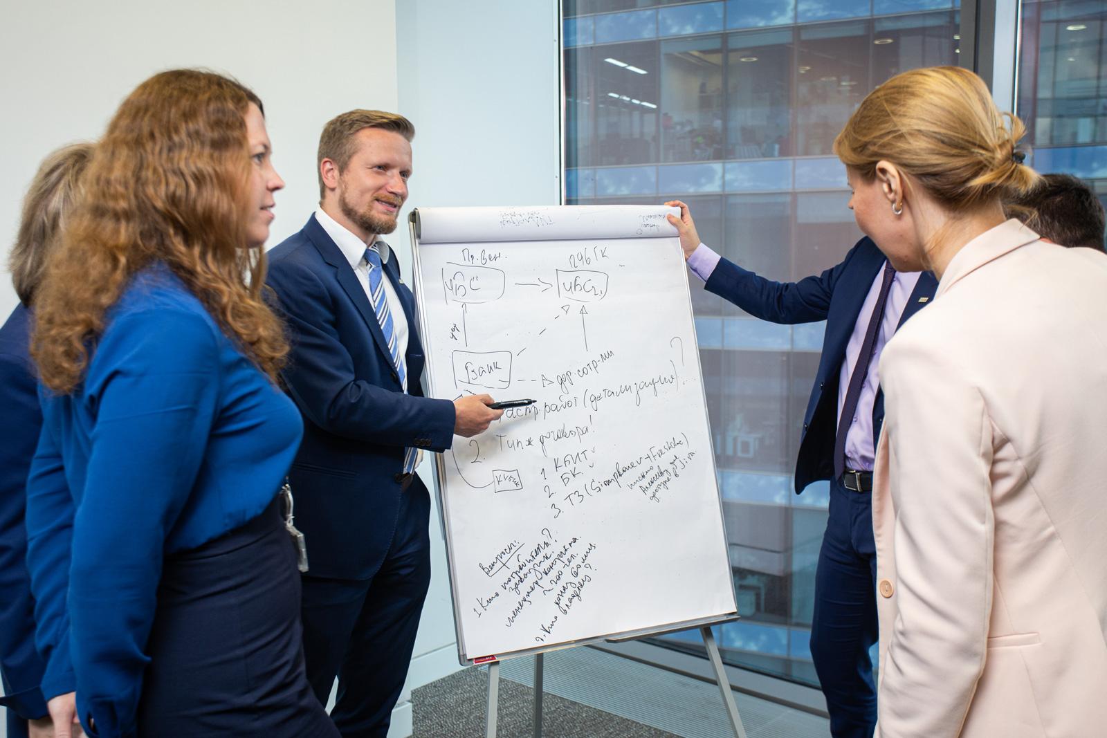 Карьерный квиз от ИТ ВТБ