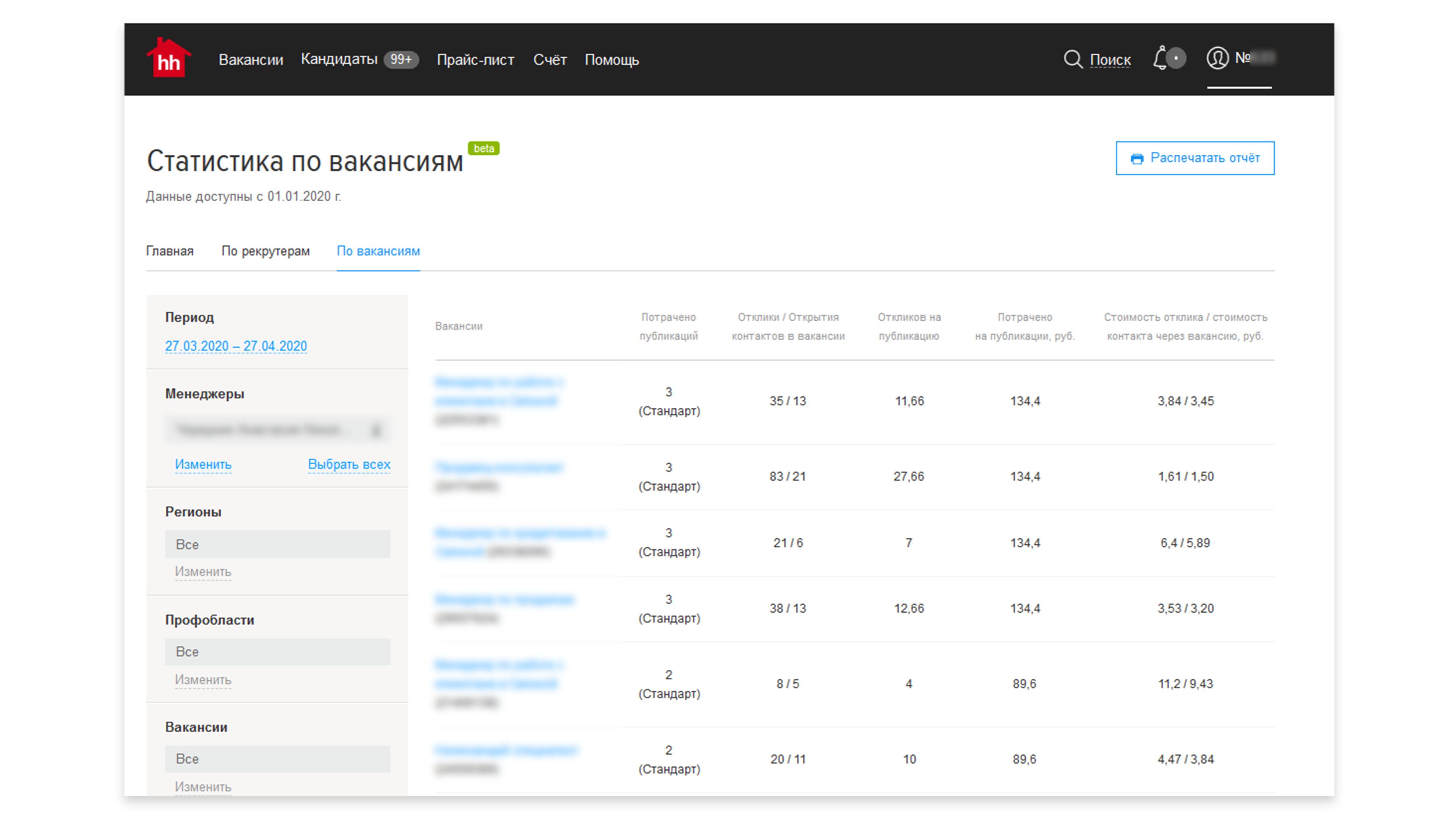 Новая статистика по эффективности подбора на hh.ru