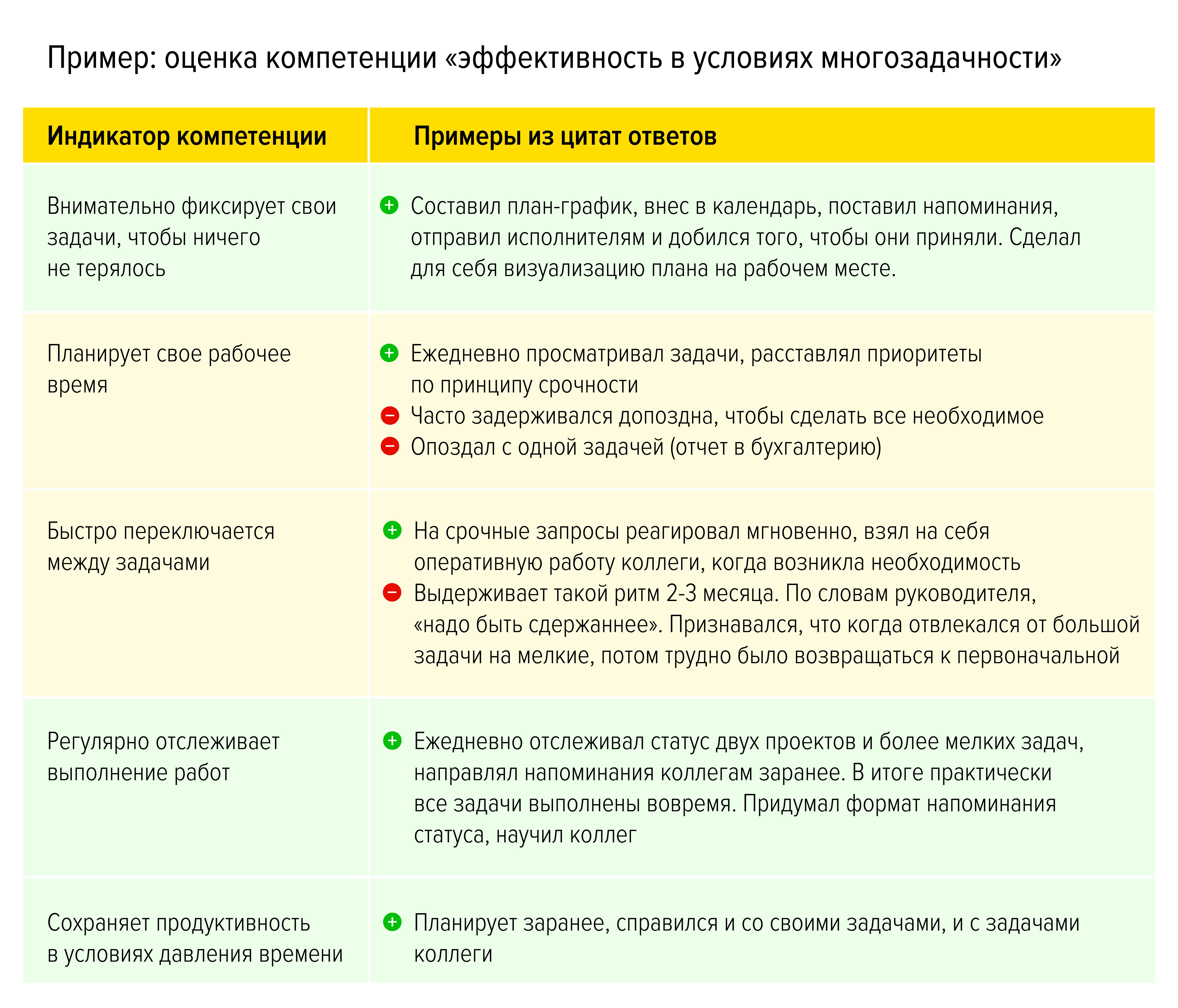 Как оценить антикризисные навыки: интервью по компетенциям