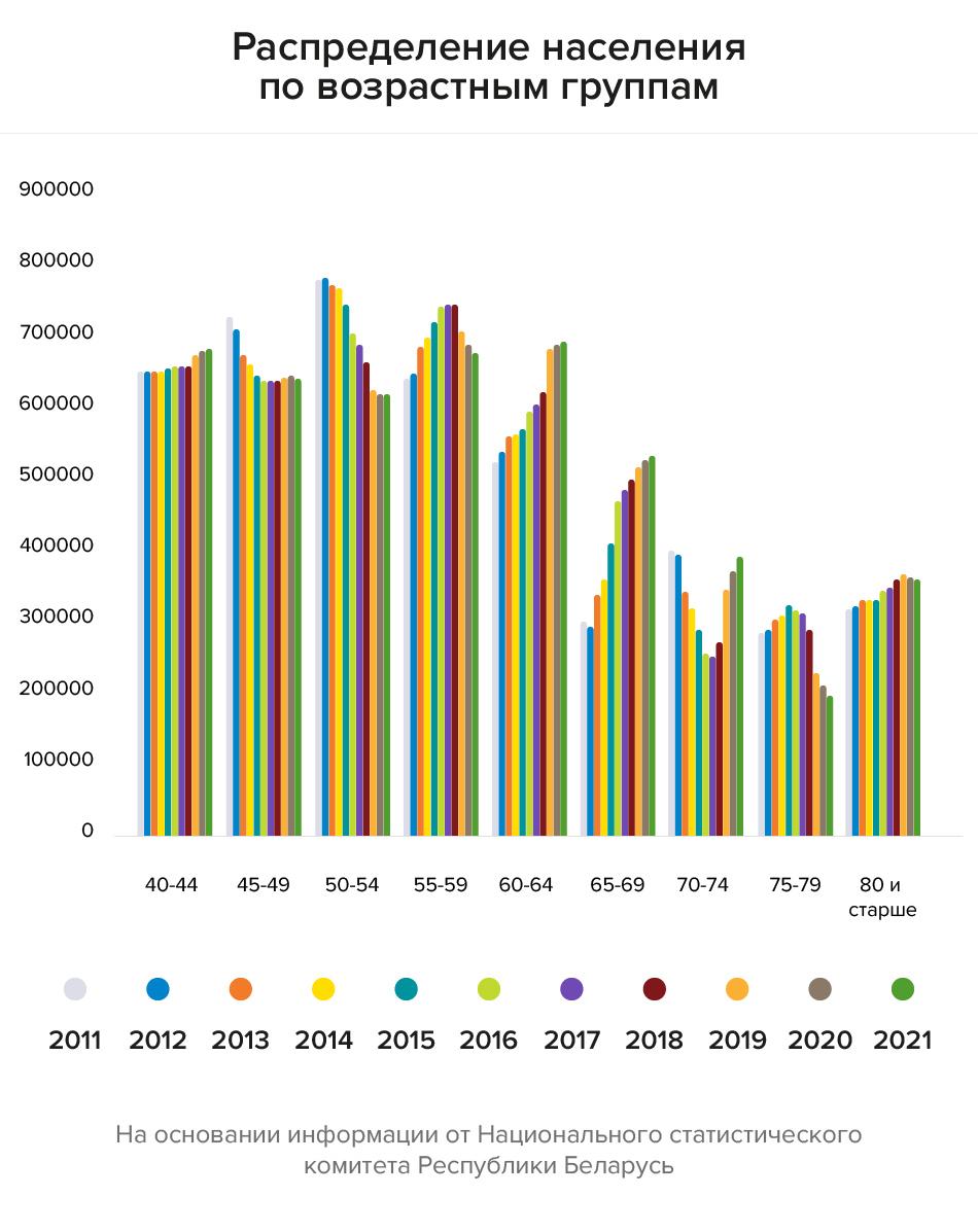 «Идеальный шторм» на рынке труда: что делать с дефицитом кадров
