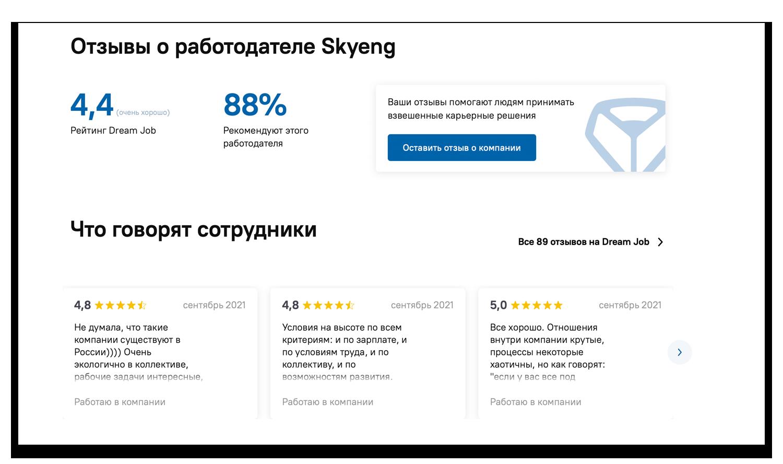 Системная работа с репутацией: hh.ru и Dream Job запустили виджет с отзывами о работодателях